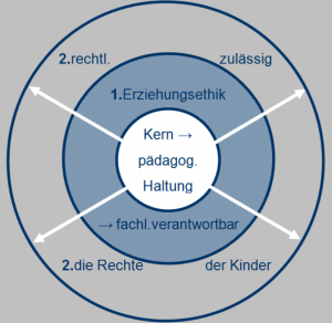 KW- Symbol