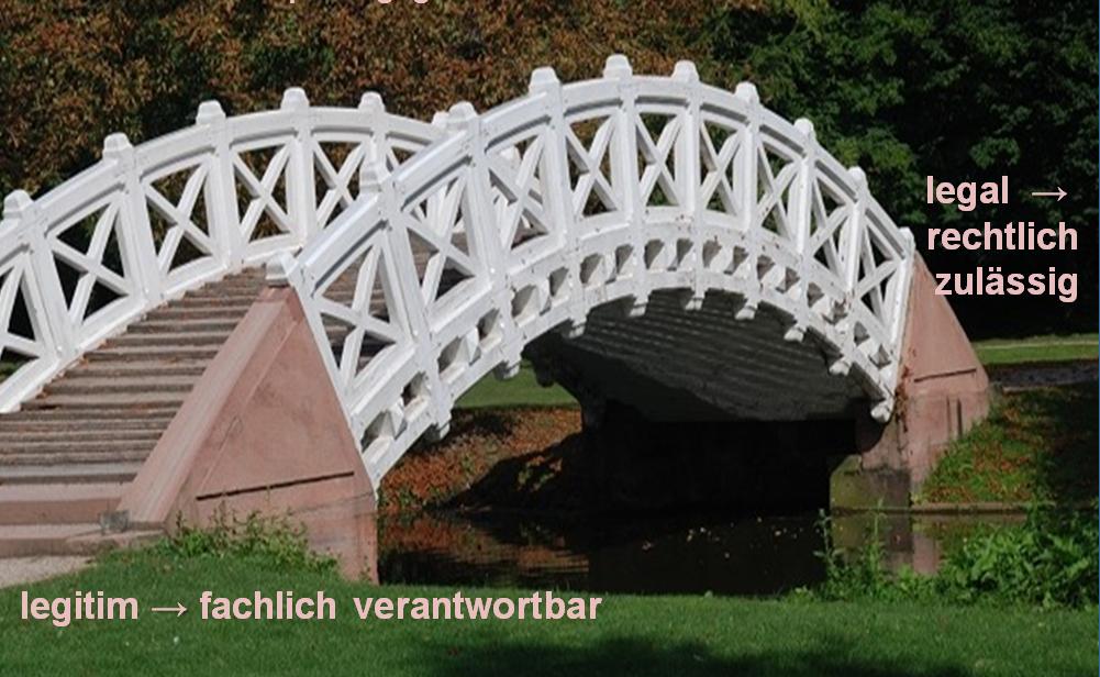Brücke Päd- Recht 4